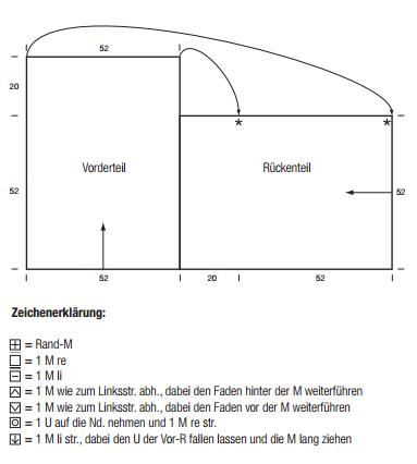 schnittmuster 1 - stricken.de