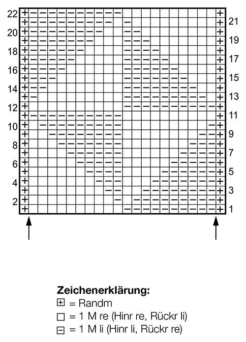 Strickschrift Decke