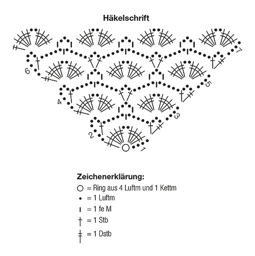Dreieckstuch Mit Häkelmuster Und Pikotkante Kostenlose Anleitung